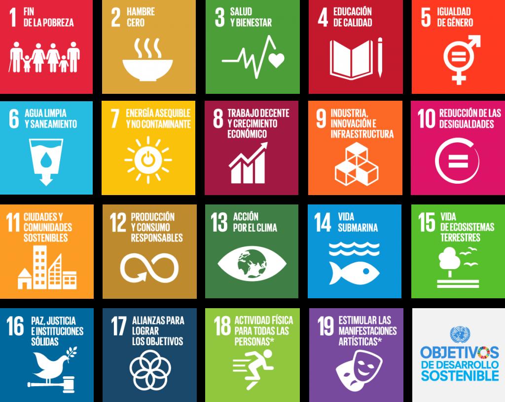 íconos de todos los Objetivos de Desarrollo Sostenible